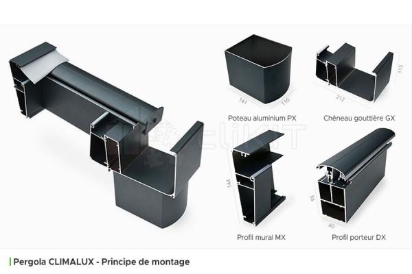 Principe de Montage de la Pergola Aluminium CLIMALUX