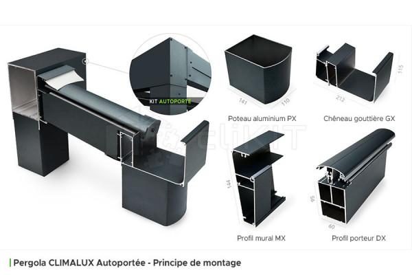 Principe de Montage de la Pergola Aluminium CLIMALUX Autoportée