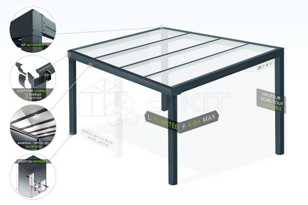 Schéma de la Pergola Aluminium CLIMALUX Autoportée