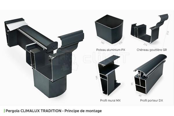 Principe de Montage de la Pergola Aluminium CLIMALUX TRADITION
