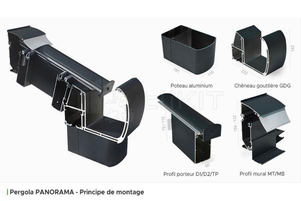 Principe de Montage de la Pergola Aluminium PANORAMA