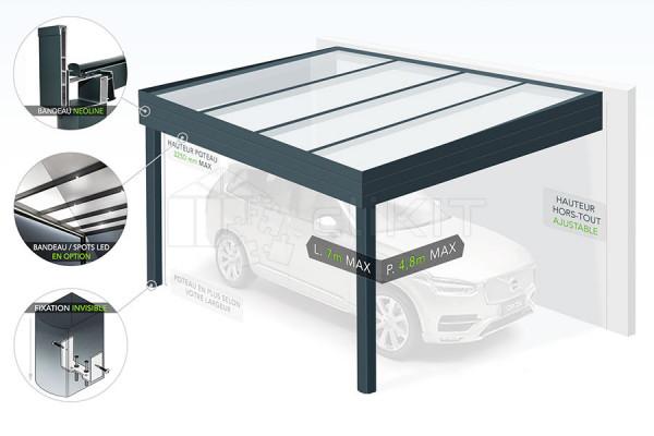 Schéma du Carport Aluminium CLIMALUX NEOLINE