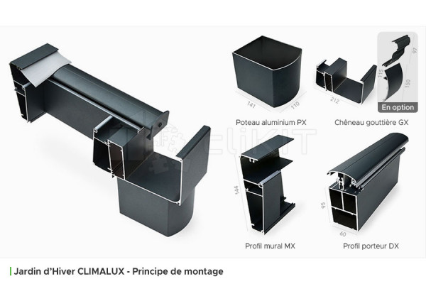 Principe de Montage du Jardin d'Hiver Aluminium CLIMALUX