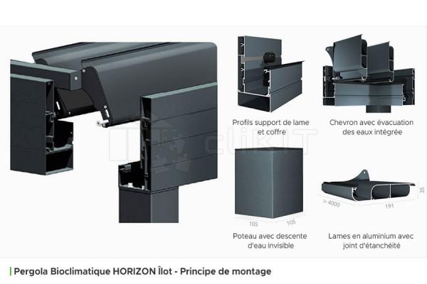 Principe de Montage de la Pergola Bioclimatique HORIZON Autoportée