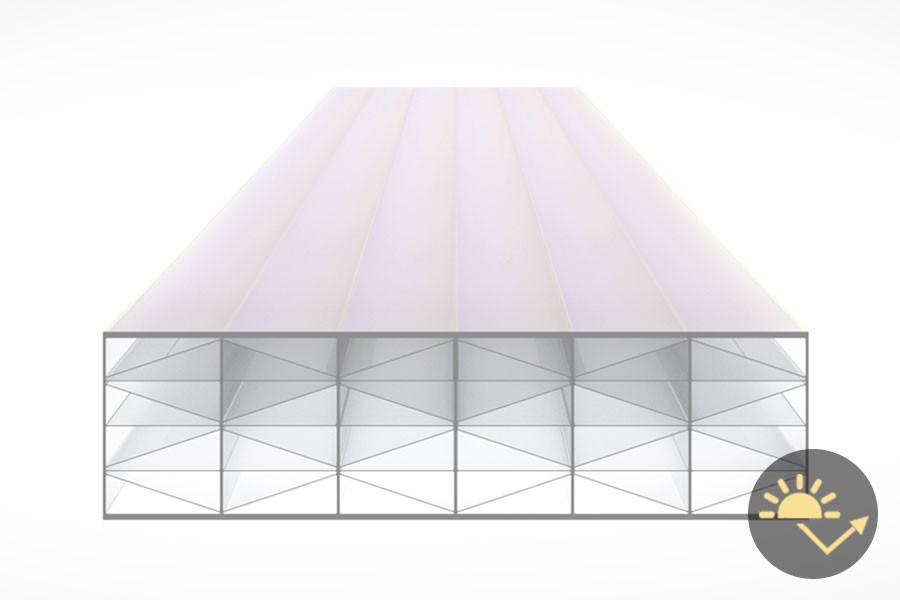 Schéma de la Plaque Polycarbonate 32mm RELAX 5M Opal Anti-chaleur