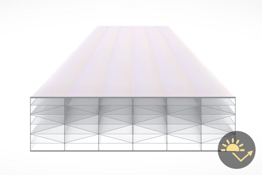 Schéma de la Plaque Polycarbonate 32mm PRIMALITE Satin Anti-chaleur