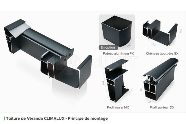 Principe de Montage de la Toiture de Véranda Aluminium CLIMALUX