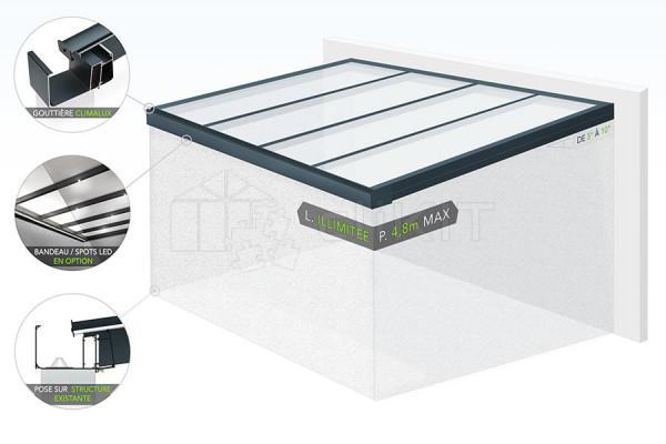 Schéma de la Toiture de Véranda Aluminium CLIMALUX
