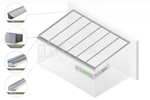 Schéma du Kit de Couverture de Toiture PERGOLUX ECO