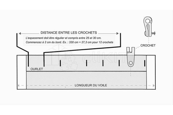 Schéma des Crochets de Guidage pour Voile d'Ombrage
