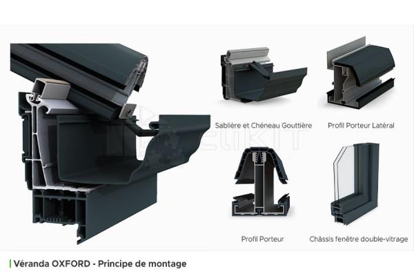 Principe de Montage de la Véranda OXFORD V2 Vitrage complet